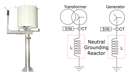air core neutral grounding reactors rh hilkar com Transformer Neutral Grounding Resistor Transformer Grounding Diagrams