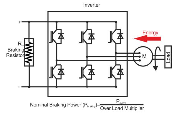 dynamic braking resistors rh hilkar com