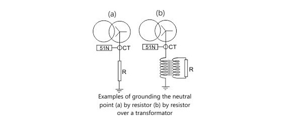 neutral grounding resistors rh hilkar com neutral earth resistor wiring diagram neutral earth resistor circuit diagram