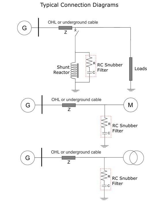 High Voltage Snubber : Rc snubber filters