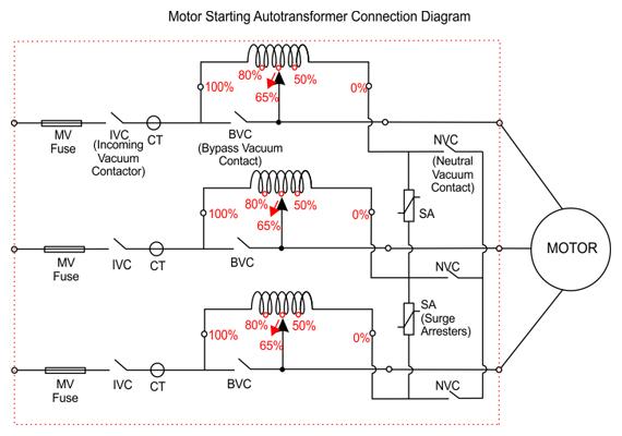 Amazing Auto Transformer Starter Circuit Diagram Mold